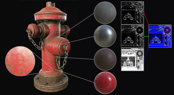 Substance Painter چیست ؟ آموزش Substance Painter